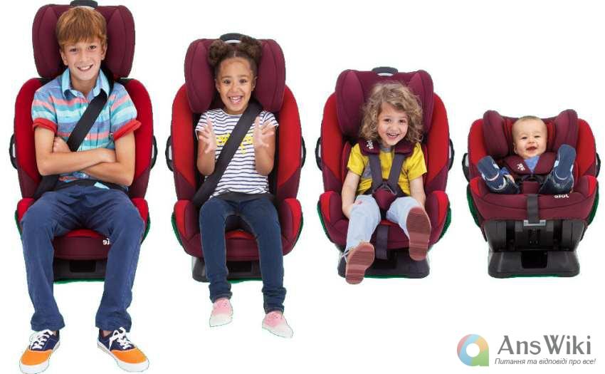 До скількох років потрібно використовувати автокрісло для дитини?