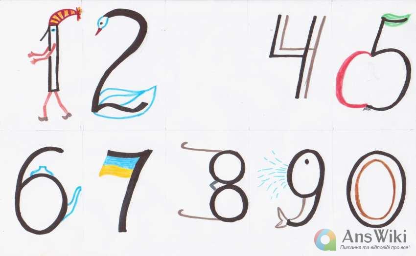 цифри у вигляді предметів