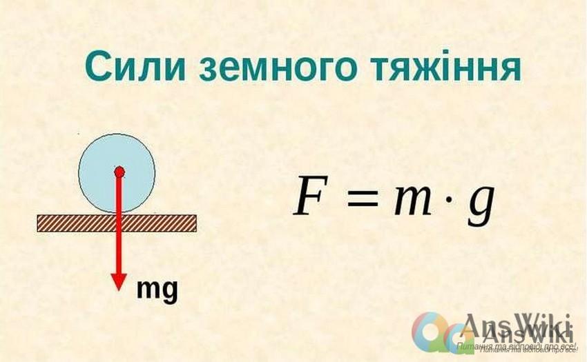 Як просто визначити силу тяжіння?