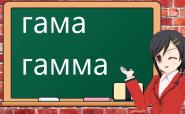 Гама чи гамма? Як правильно писати?